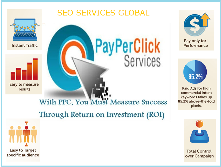 benefits of paid marketing ppc